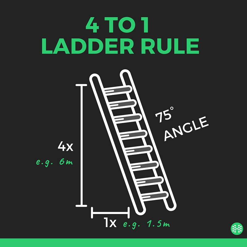The 4 to 1 ladder rule