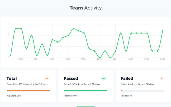 haspod talks team activity