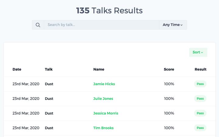 haspod talks team results