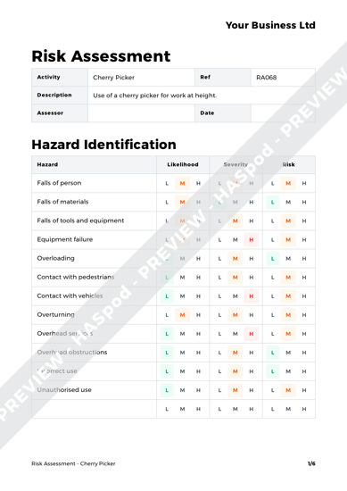 Risk Assessment Cherry Picker image 1