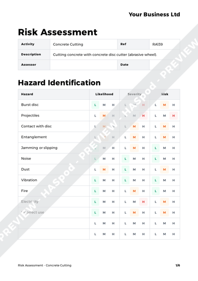 Risk Assessment Concrete Cutting image 1