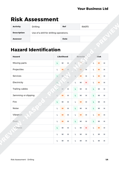 Risk Assessment Drilling image 1
