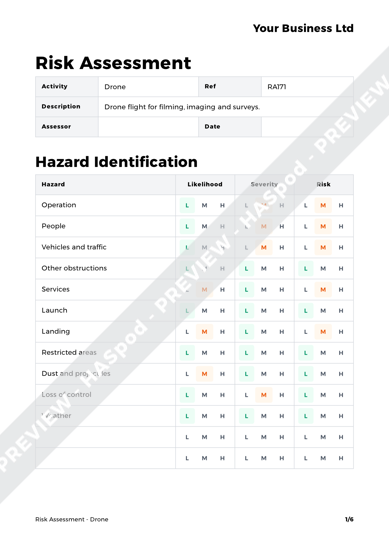 Risk Assessment Drone image 1