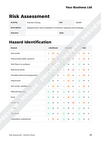 Risk Assessment Kitchen Fitting image 1