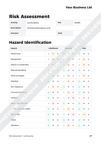 Risk Assessment Landscaping image 1