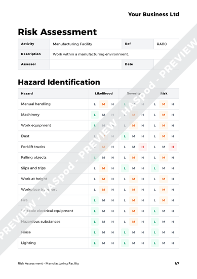 Risk Assessment Manufacturing Facility image 1