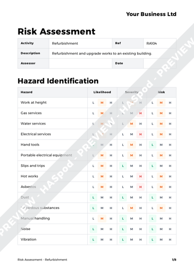 Risk Assessment Refurbishment image 1