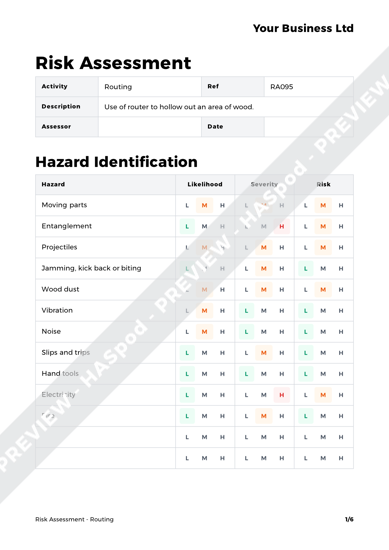 Risk Assessment Routing image 1