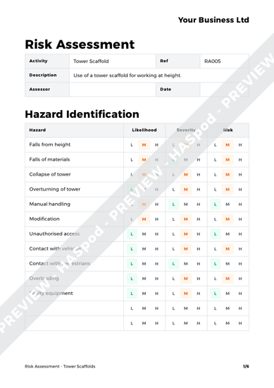 Tower scaffolds risk assessment template haspod for Scaffolding risk assessment template