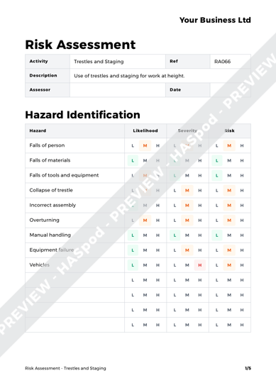 Risk Assessment Trestles and Staging image 1